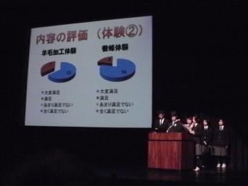 人気産業活用人材育成事業発表会で発表する本校生たち