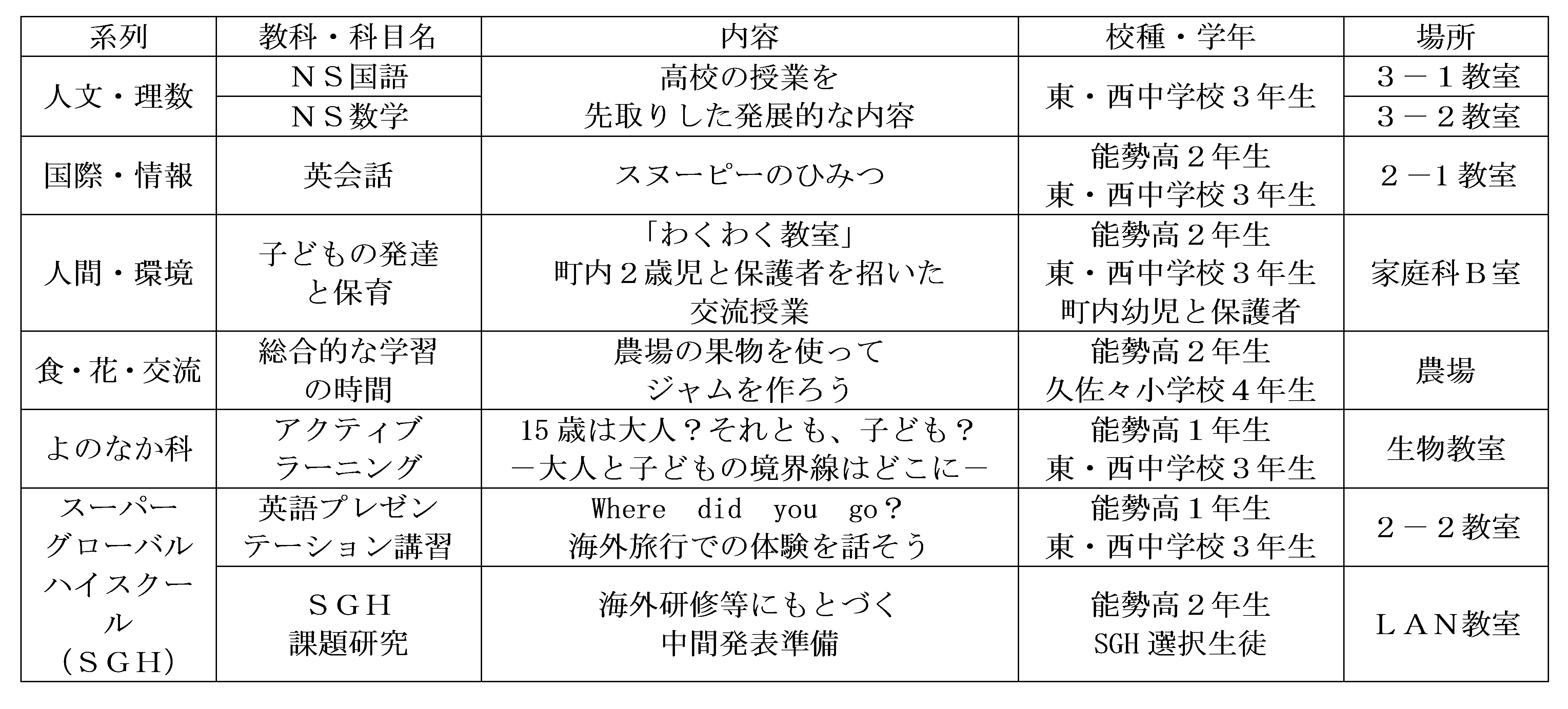 H271120開催要項(授業公開)